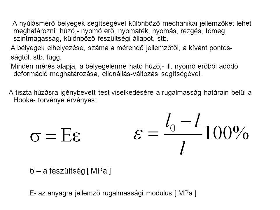 E- az anyagra jellemző rugalmassági modulus [ MPa ]